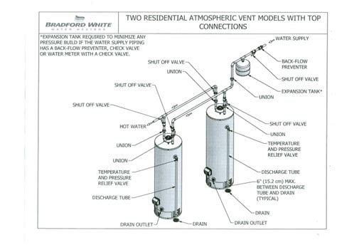 diagram of two water heaters in series image collections