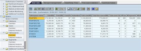 timer sap by tf niaga sap basis tutorials how to check database tablespace