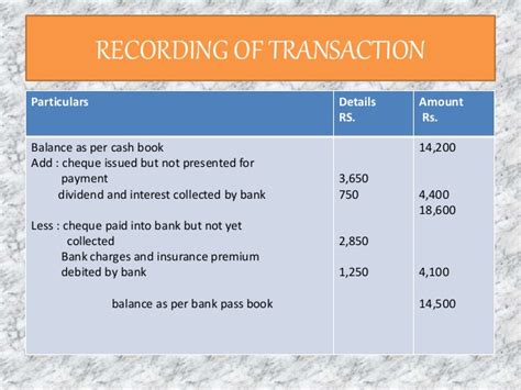 Mba Accounting Uts by Agri Mba Accounting Ppt By Sanchayan