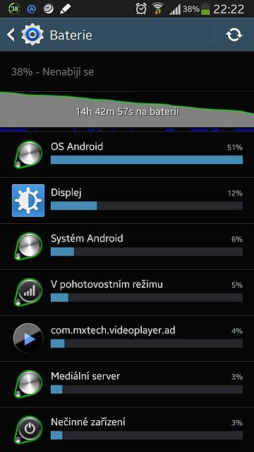 android os draining battery severe android os kernel battery drain android forums at androidcentral