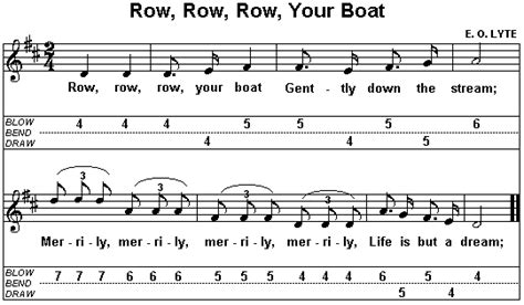 row your boat time signature rowboat lyrics