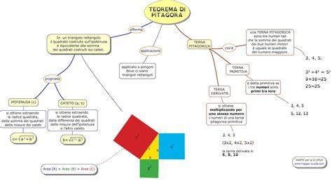 tavola di pitagora mappe per la scuola il teorema di pitagora
