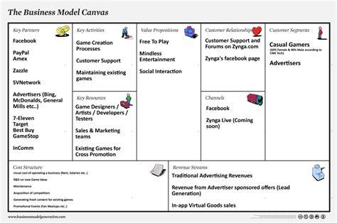 layout empresarial wikipedia 9 225 reas de tu negocio que deber 237 as potenciar con social media