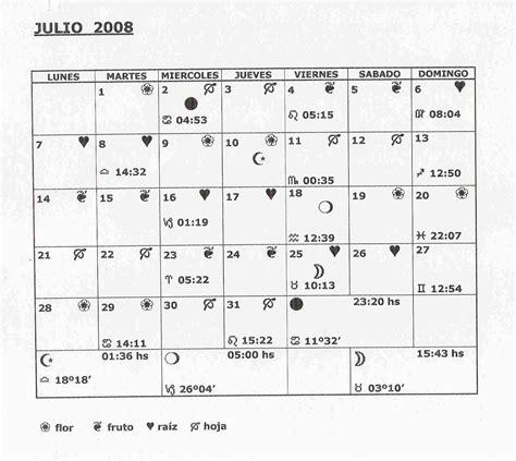 Calendario Julio 2008 Calendario Lunar Julio 2008 En Hemisferio Sur Foro De