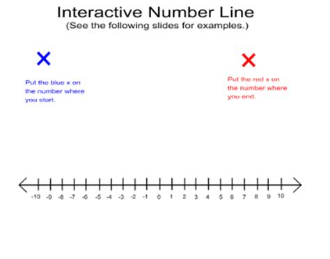 Interactive Number Line Printable | smart exchange usa number line interactive