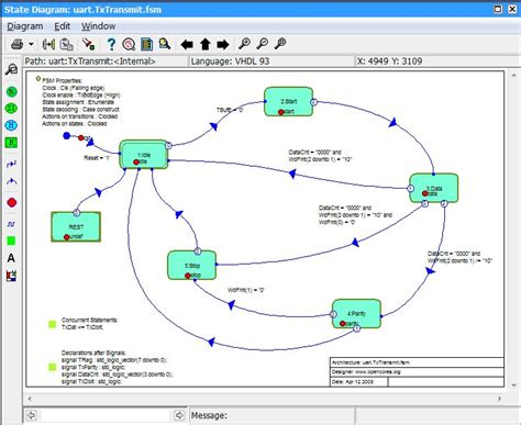 state diagram editor ease state diagram editor