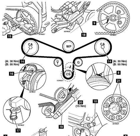 Reparaturanleitung Audi A4 B5 Pdf by Verwandte Suchanfragen Zu Audi A6 2 5 Tdi Forderbeginn