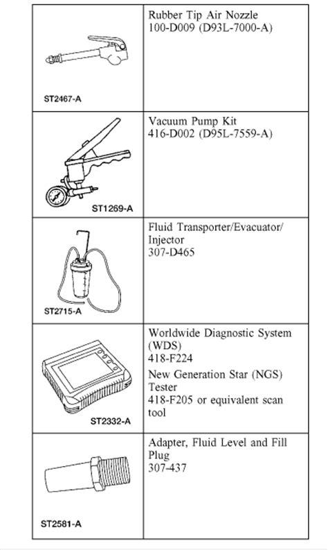 car maintenance manuals 2004 lincoln ls transmission control service manual 2004 lincoln ls transmission removal procedure repairing 2004 lincoln ls