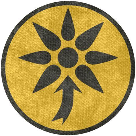 Ancient Roman War Symbols