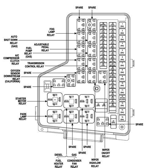 dodge ram  transmission wiring diagram wiring diagram