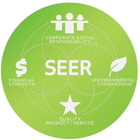 Environmental Mba Programs by Social Environmental Ethical Responsibility Seer