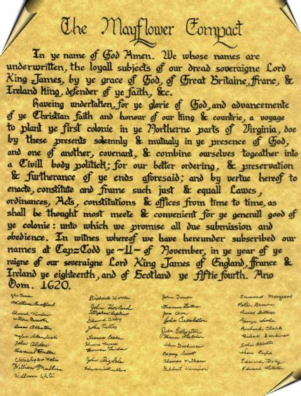 Mayflower Compact Essay by The Mayflower Compact The Federalist Papers