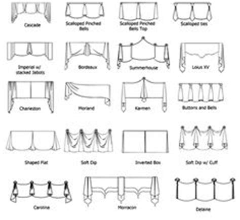 Different Styles Of Blinds For Windows Decor 1000 Images About Window Treatments On Pinterest Valances Window Treatments And Drapery Designs