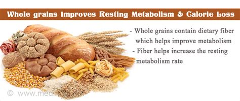 whole grains calories whole grains increases metabolism and calorie loss
