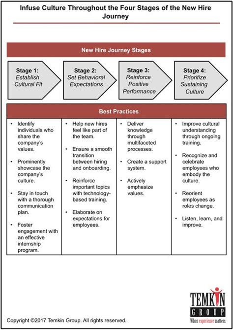 customer journey mapping  nursing schools