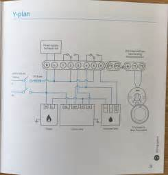 nest wireless thermostat wiring diagram how does nest