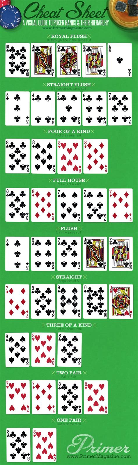 How To Win Money Playing Poker - how to play texas holdem step by step dog breeds picture