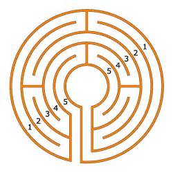 how to make a 5 circuit classical labyrinth from a 5