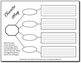Character Map Template by Literature Circle Printables