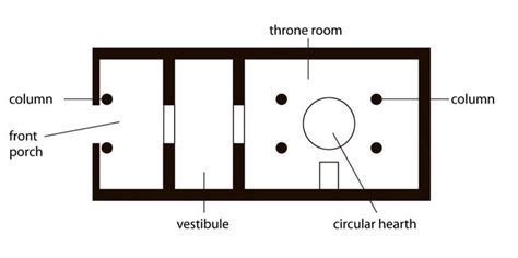 Floor Plan Definition Architecture Grondplan Van Een Myceens Megaron Griekse Kunst
