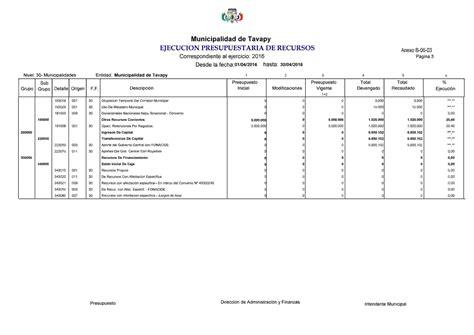 planilla de funcionarios abril 2016 caja de seguro social ingreso abril 2016 municipalidad de tavapy