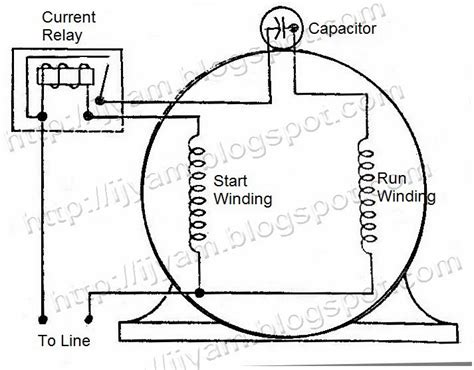 capacitor start motor starting current electrical circuit schematic diagram of capacitor start motor technovation