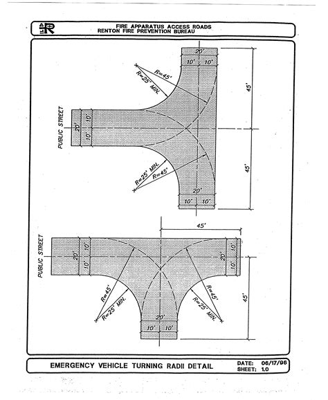 school turning radius template diagram of a garbage truck tools of a garbage truck