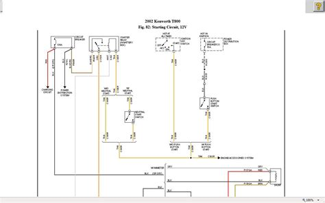 1999 kenworth fuse box diagram 1999 free engine image