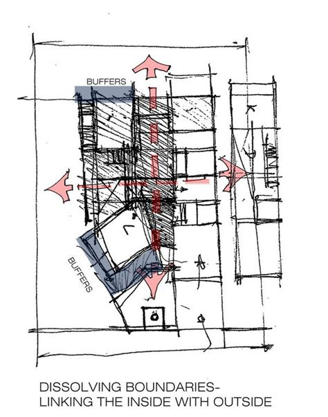 architecture sketching 3 how to design a house from development of design concept for architectural students