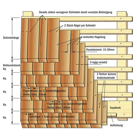 Dachschindeln Aus Holz by Verlegetipps Verlegen Dachschindeln Holzschindeln Der