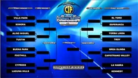 cif southern section football playoff brackets cif ss announces high school football playoff brackets