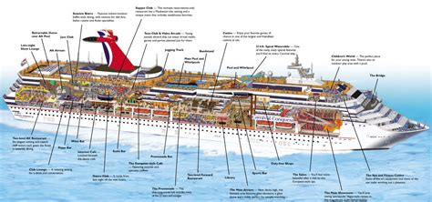 Carnival Sensation Floor Plan by Carnaby Fudge Our First Cruise