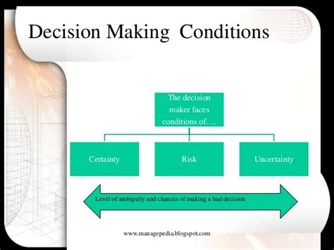 strategic decision process block diagram strategic decision