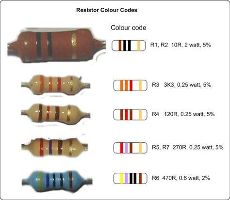 resistor exles sle resistor color code chart printable resistor color code chart sle color chart