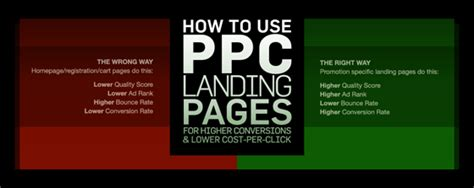 How To Use Ppc Landing Pages For Higher Conversions Infographic Ppc Landing Page Templates