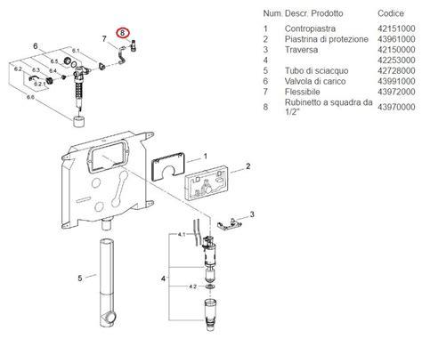 cassetta incasso grohe rubinetto per cassetta di scarico grohe con spugnetta