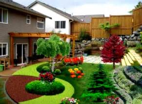 Backyard Uk Beautiful Backyard Landscapes Landscaping Yard Design