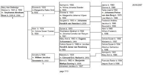 family tree layout for excel family tree excel layout topp skinner witney family tree