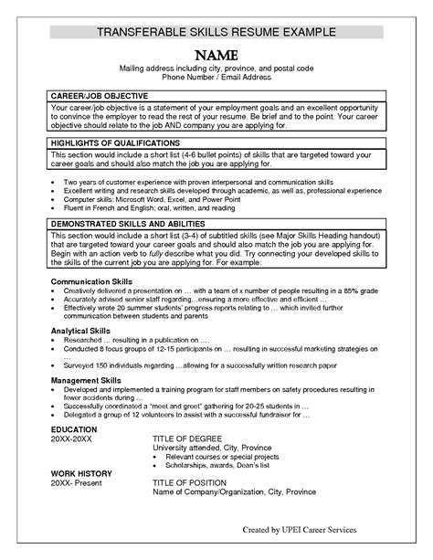 exles of professional qualifications for resume