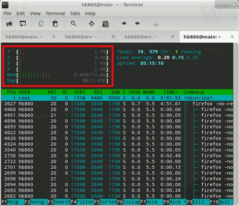 cpu info how to create 100 cpu load in linux