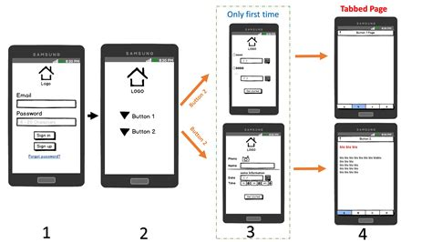tabbed layout xamarin forms is xamarin forms a suitable approach for me xamarin