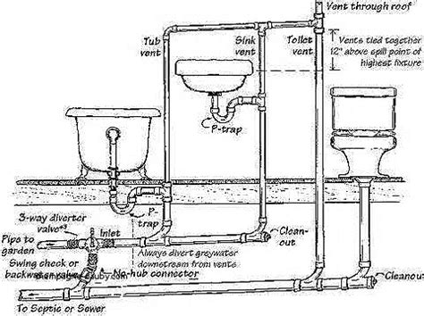 rough in measurements for bathroom sink bathroom sink faucet elegant bathroom sink rough in
