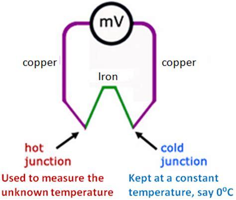 safety pin diagram safety wiring diagram free