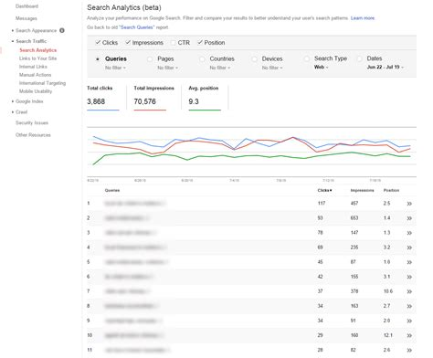 Search In What Is Search Console And How To Use It