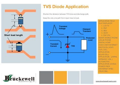 tvs diode circuit tvs diode application