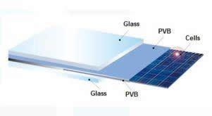 solar panel section news ecoglass in glass slim line pv panels solar electric uk