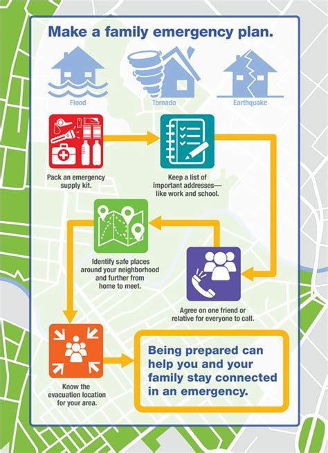make a family emergency plan infographic healthy