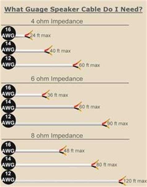 fuel  size chart  quick reference verocious vac