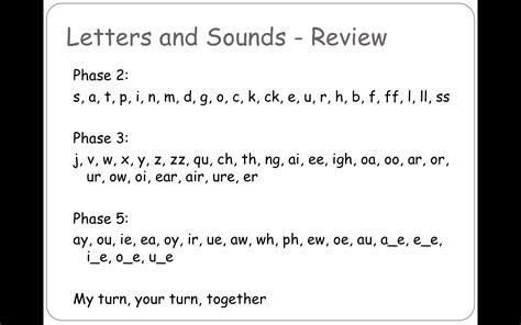 letters sounds