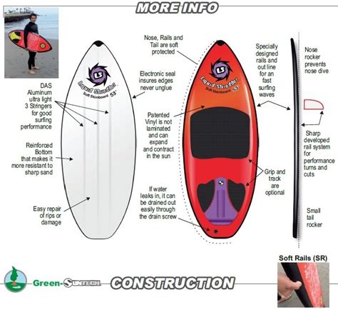 skimboard template liquid shredder 35 quot soft hd skimboard live well sports